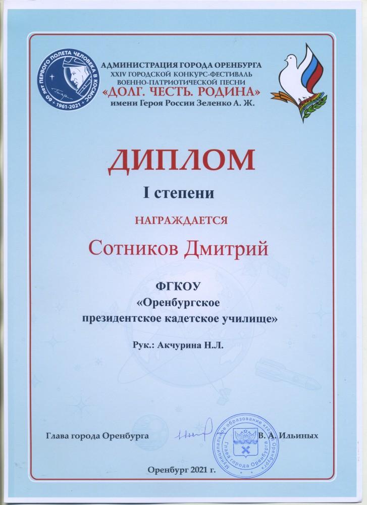 Сотников Дмитрий